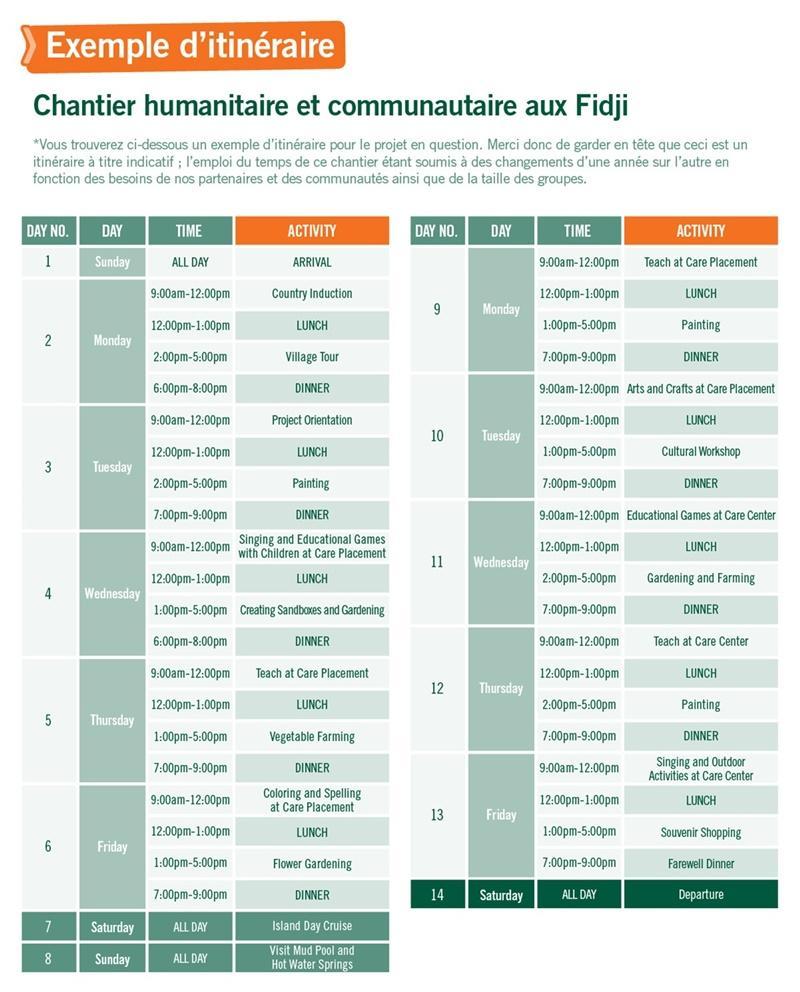Chantier humanitaire et communautaire aux îles Fidji - 2 semaines