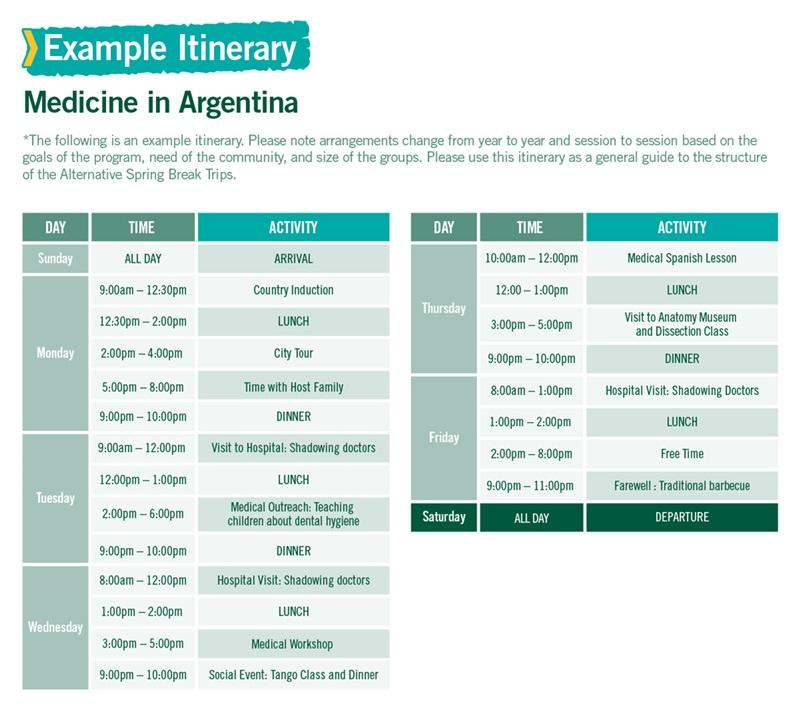 Medicine in Argentina Alternative Spring Break sample itinerary