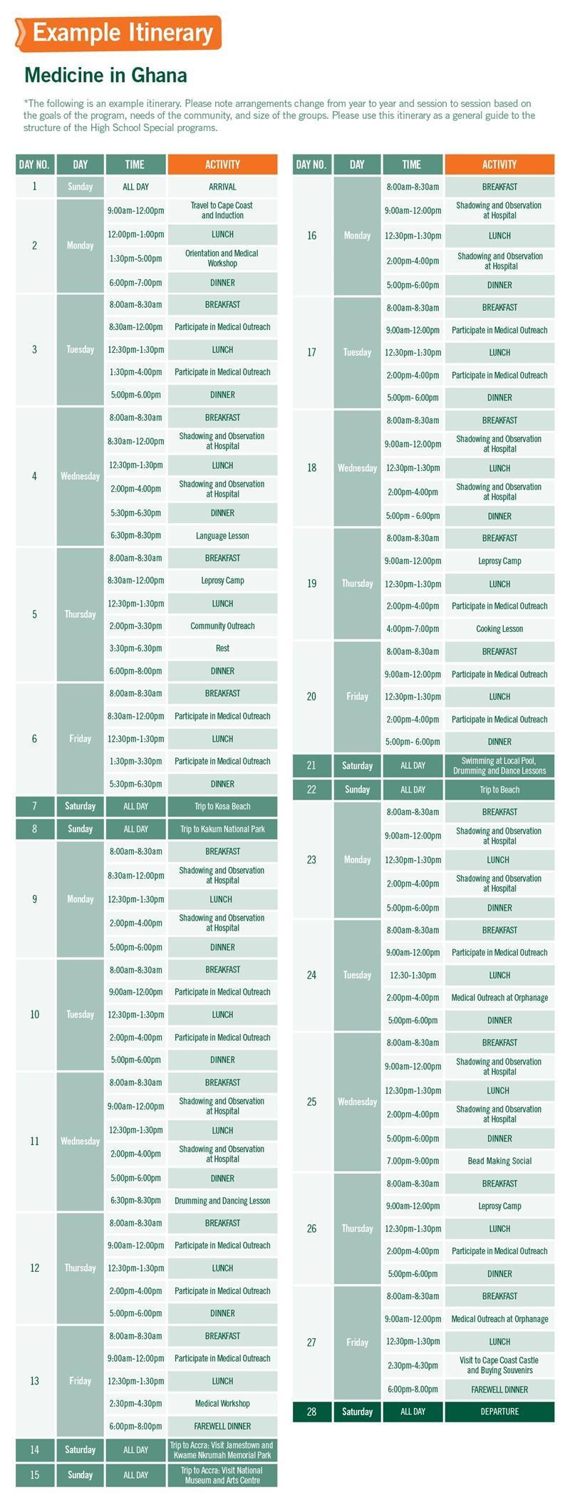 High School Special sample schedule for Medicine in Ghana