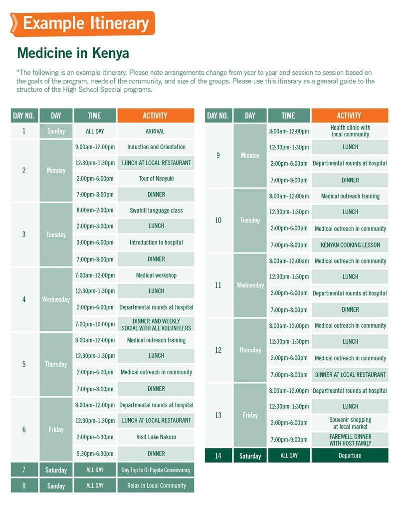 High School Special sample schedule for Medicine in Kenya