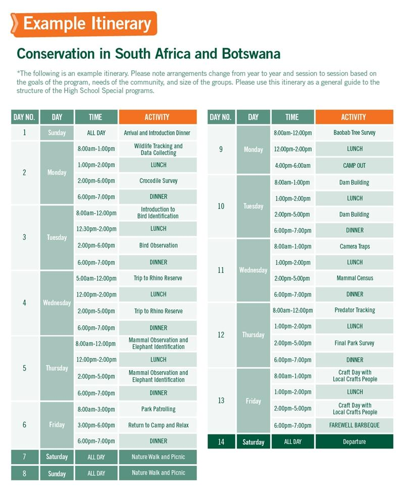 High School Special sample schedule for Conservation in South Africa and Botswana